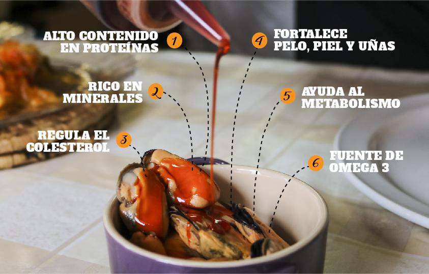 plato de mejillones de galicia